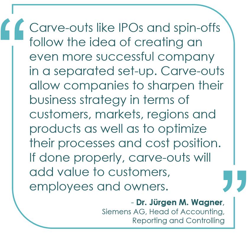 Carve-Outs haben zum Ziel ein erfolgreicheres Unternehmen in losgelöster Struktur zu schaffen.